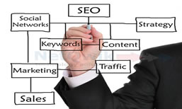 SEO and Social Media Services